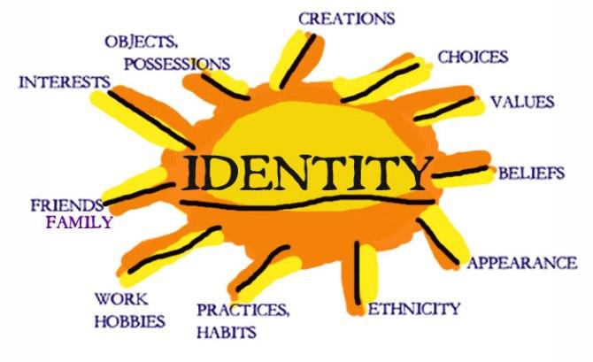 identityMap